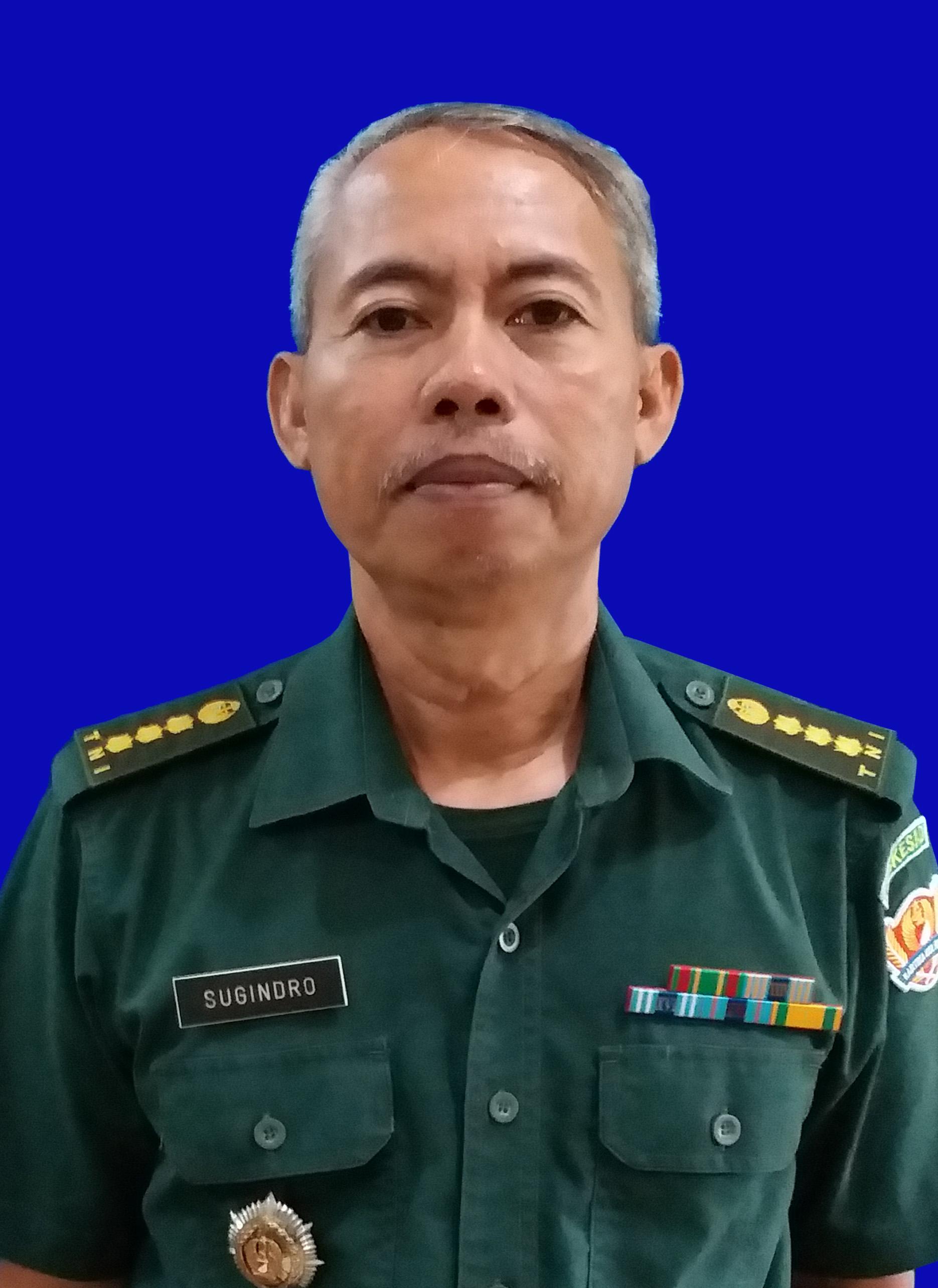 Drs. Sugindro, Apt, M.Si.