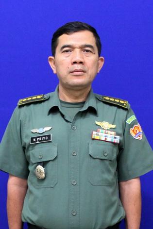 Nunung Priyo Sambodo