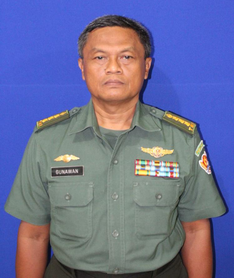 Gunawan Wibisono, SE., M.Si., M.M.