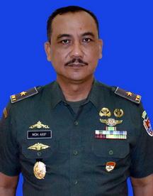 Brigjen TNI dr. Moh. Arif Hariyanto, Sp.B., FICS