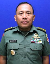 Kolonel Ckm dr. Sukirman, Sp.KK., M.Kes.