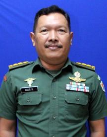 Agus Sukmono, SKM, M.M