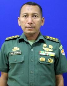 Kolonel Ckm Muchlish Effendy, S.Pd. M.Si.