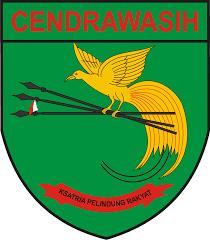 Kesdam XVII Cendrawasih